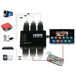 Splitter HDMI de cinco puertos