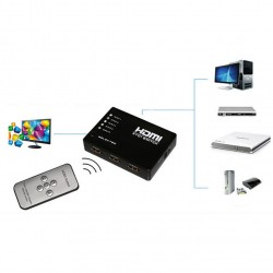 Splitter HDMI de cinco puertos