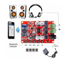 Tarjeta Bluetooth con...