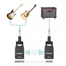 Sistema de audio...