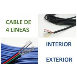 Cable de cuatro lineas (1...