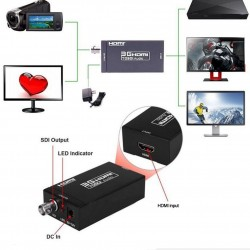 Convertidor HDMI a SDI