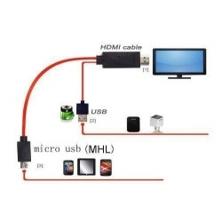 Cable Micro USB a HDMI (mhl)