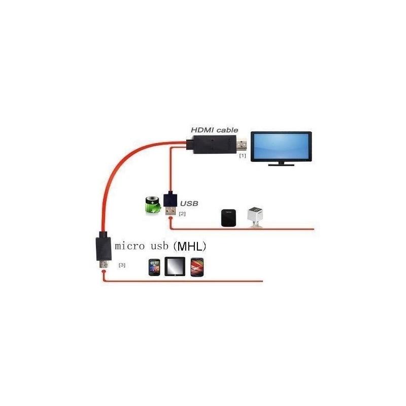 Cable Mhl Para Celular