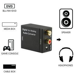 Convertidor de Audio Optico a RCA